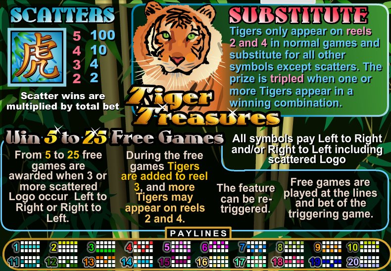 Tiger Treasures RTG Casino Game Review - No Deposit Casino